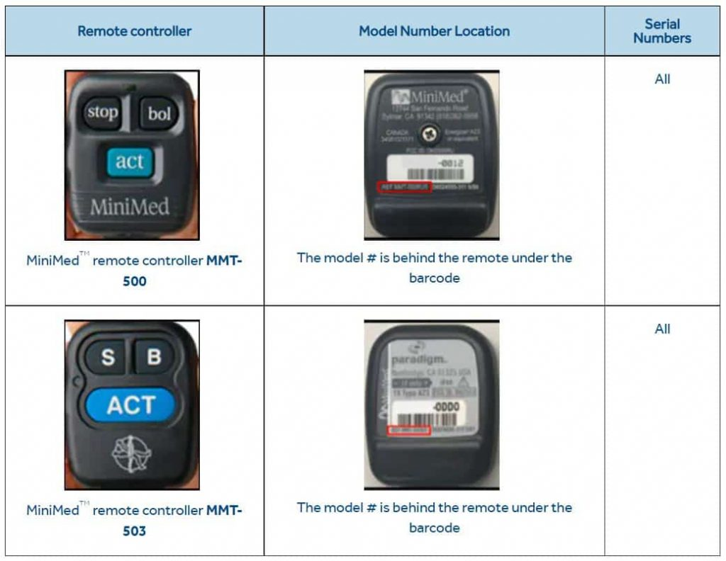 Medtronic recalls insulin pump controllers over life-threatening flaws